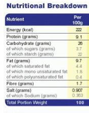 Food Label per 100g